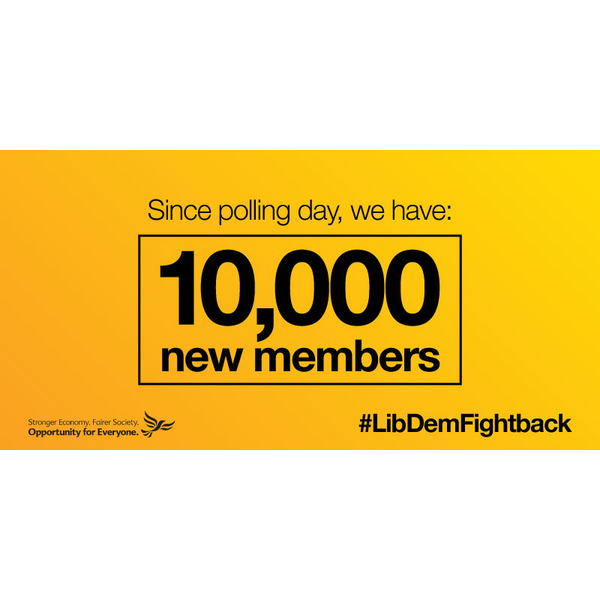 10,000 new members since polling day